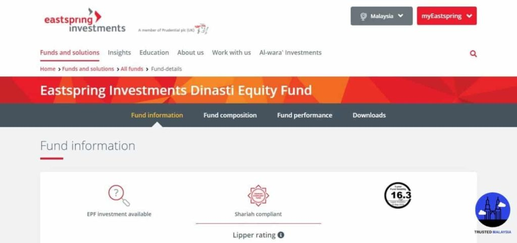Eastspring Investments Dinasti Equity's Homepage